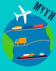 shipping myth